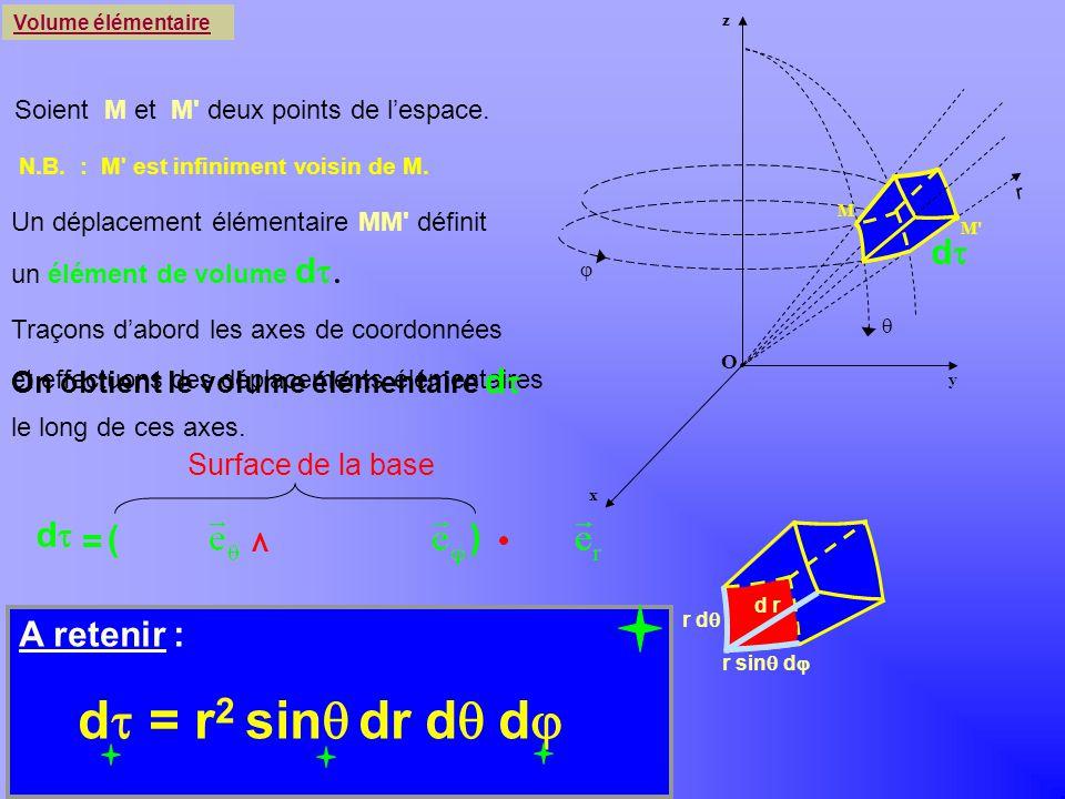 dt = r2 sinq dr dq dj dt dt = ( ) A retenir : r2 sinq dr dq dj =