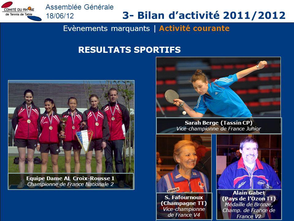 3- Bilan d'activité 2011/2012 RESULTATS SPORTIFS Assemblée Générale
