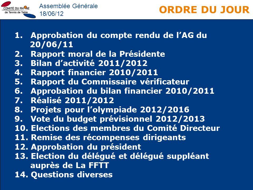 ORDRE DU JOUR 1. Approbation du compte rendu de l'AG du 20/06/11