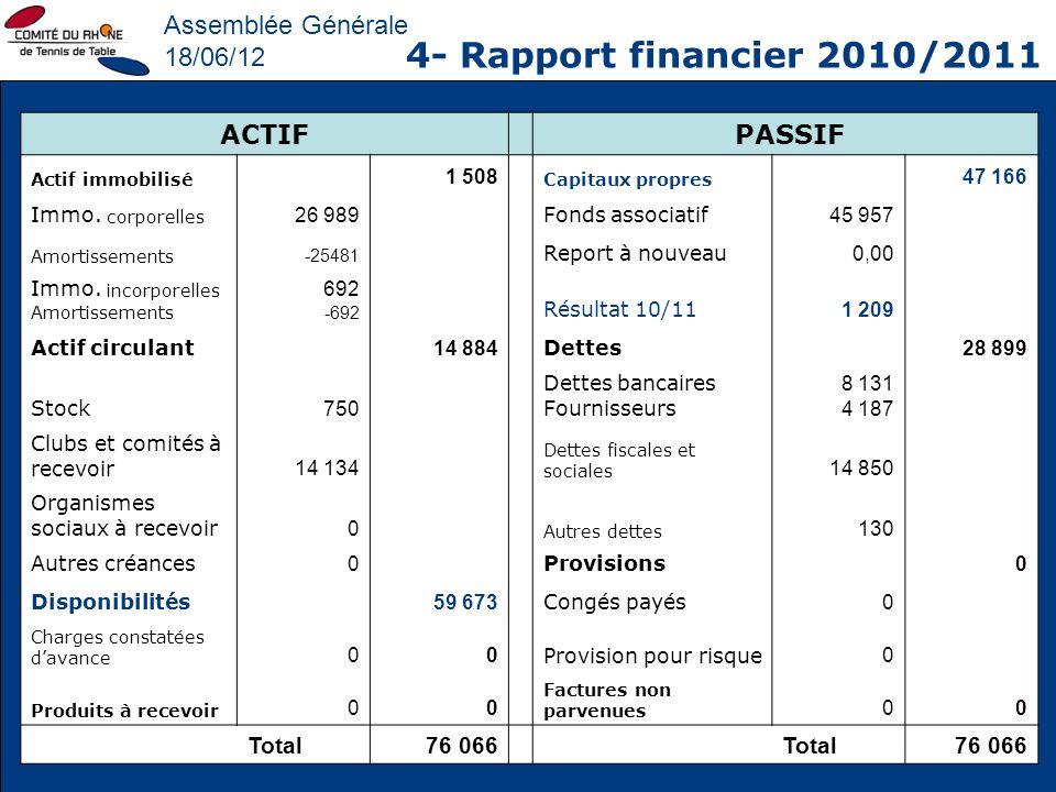 4- Rapport financier 2010/2011 Assemblée Générale 18/06/12 ACTIF