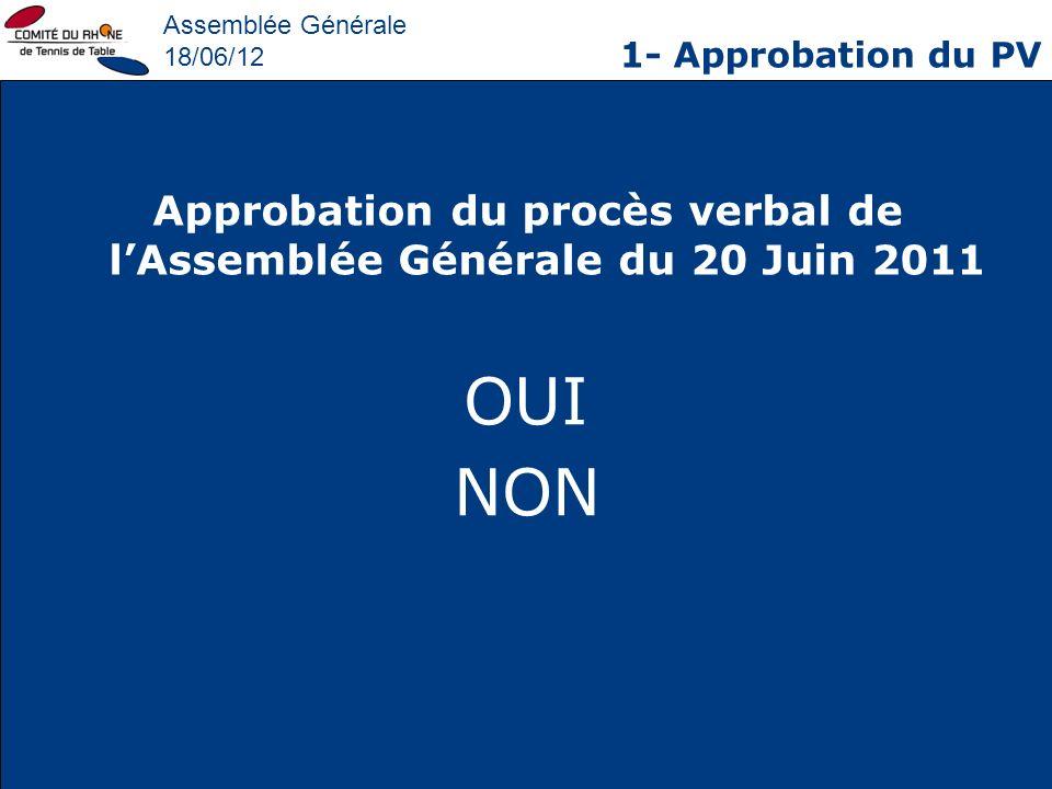 Approbation du procès verbal de l'Assemblée Générale du 20 Juin 2011