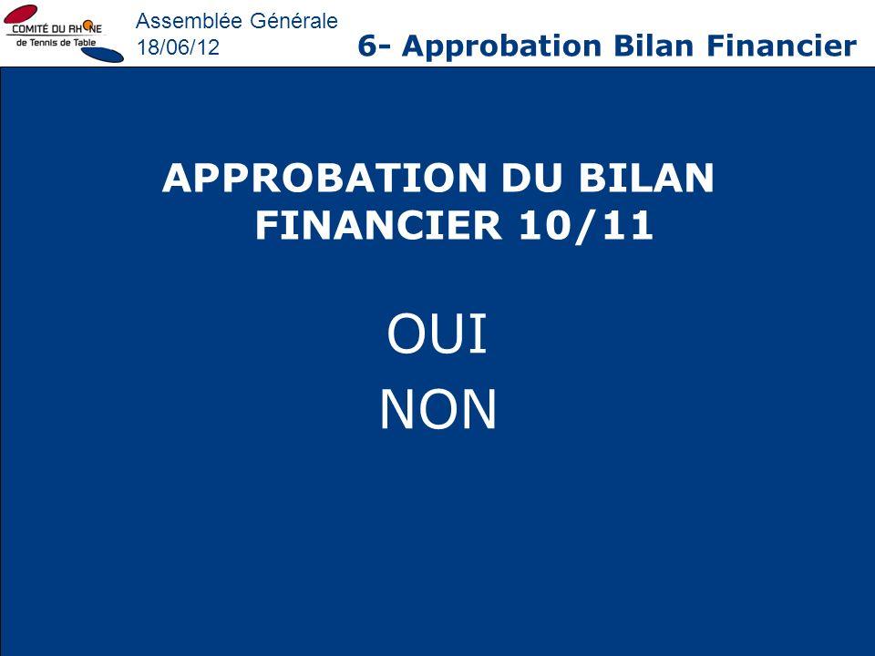 APPROBATION DU BILAN FINANCIER 10/11