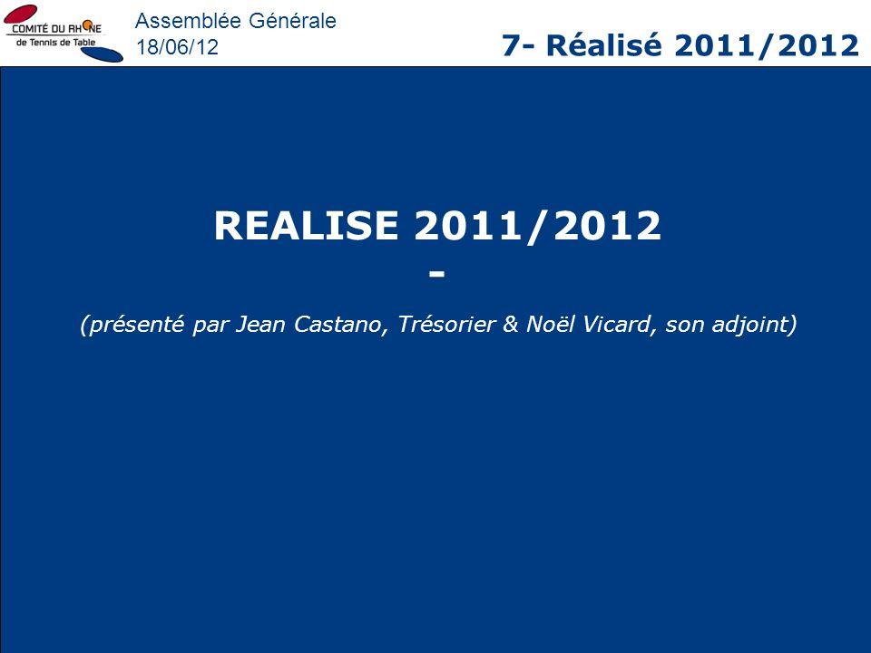 (présenté par Jean Castano, Trésorier & Noël Vicard, son adjoint)