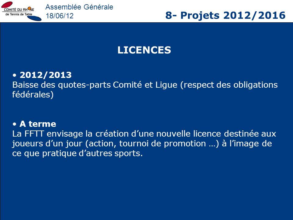 Assemblée Générale 18/06/12. 8- Projets 2012/2016. LICENCES. 2012/2013.