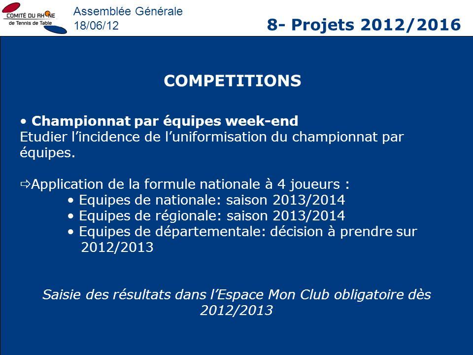 Saisie des résultats dans l'Espace Mon Club obligatoire dès 2012/2013
