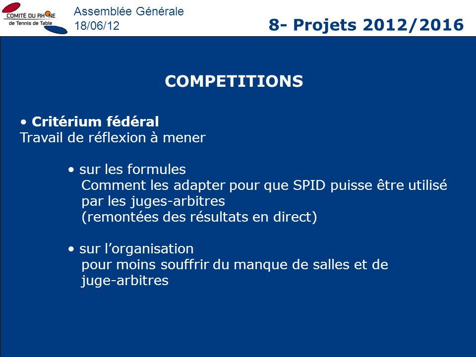 8- Projets 2012/2016 COMPETITIONS Critérium fédéral