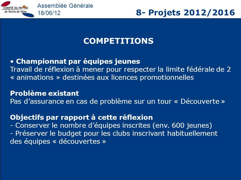 8- Projets 2012/2016 COMPETITIONS Championnat par équipes jeunes