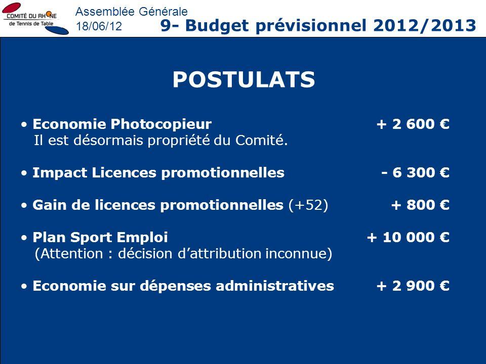 POSTULATS 9- Budget prévisionnel 2012/2013