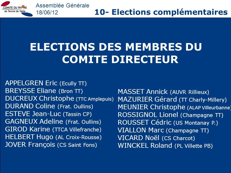 ELECTIONS DES MEMBRES DU COMITE DIRECTEUR