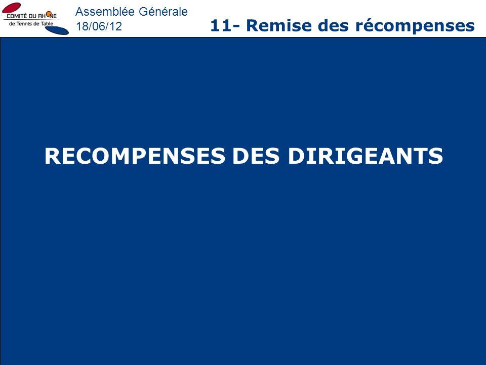 RECOMPENSES DES DIRIGEANTS