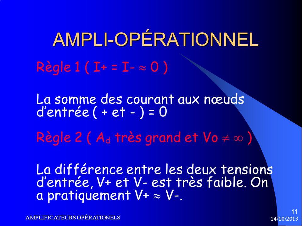 AMPLI-OPÉRATIONNEL Règle 1 ( I+ = I-  0 )