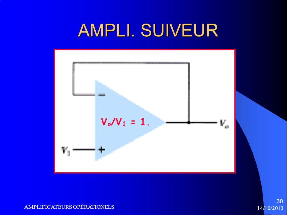 AMPLI. SUIVEUR Vo/V1 = 1. AMPLIFICATEURS OPÉRATIONELS 14/10/2013