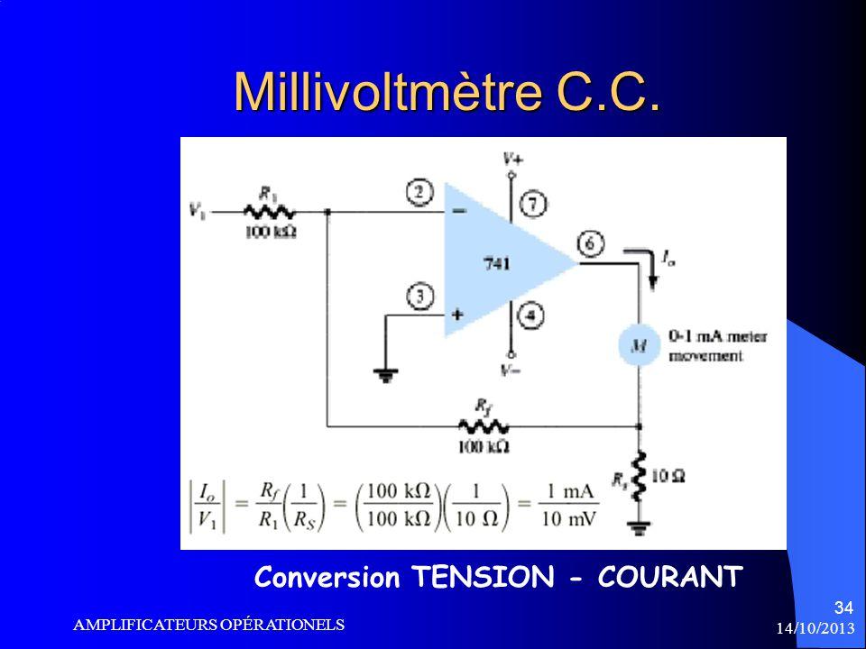 Millivoltmètre C.C. Conversion TENSION - COURANT