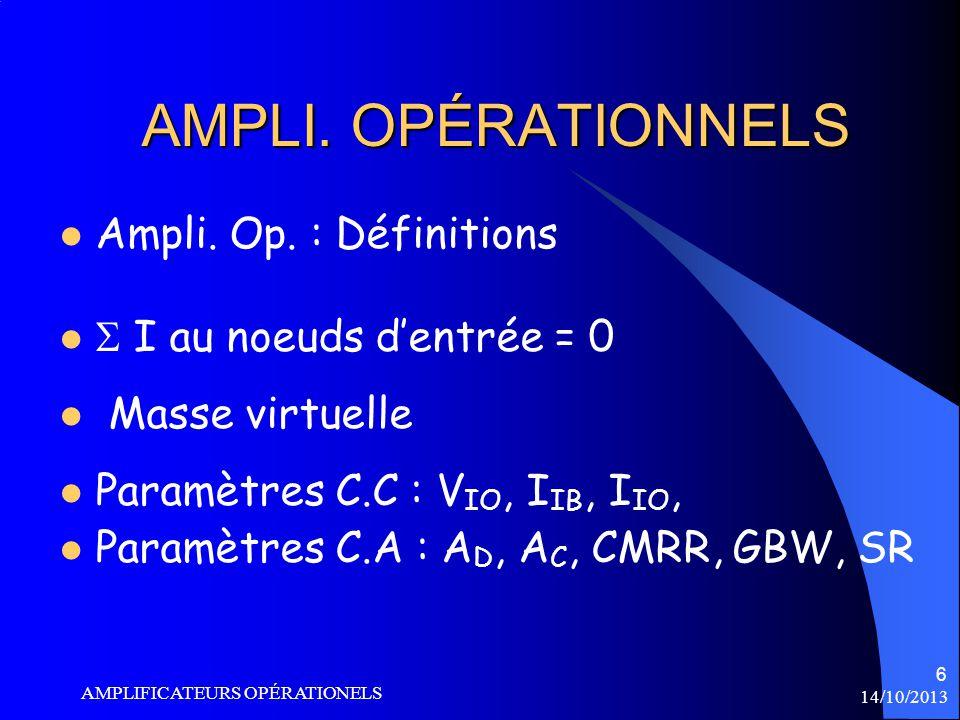 AMPLI. OPÉRATIONNELS Ampli. Op. : Définitions