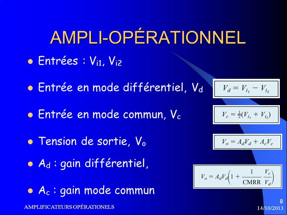 AMPLI-OPÉRATIONNEL Entrées : Vi1, Vi2 Entrée en mode différentiel, Vd