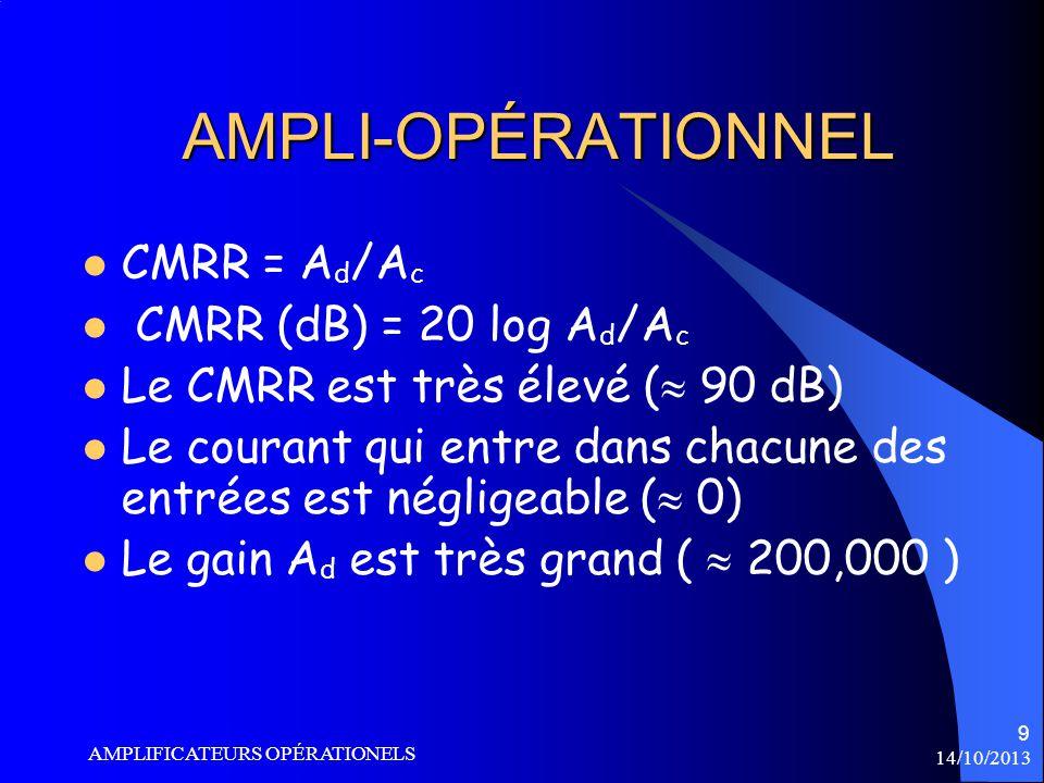 AMPLI-OPÉRATIONNEL CMRR = Ad/Ac CMRR (dB) = 20 log Ad/Ac