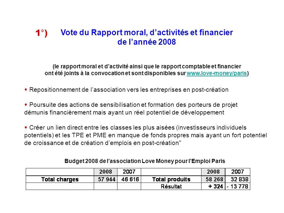 Vote du Rapport moral, d'activités et financier