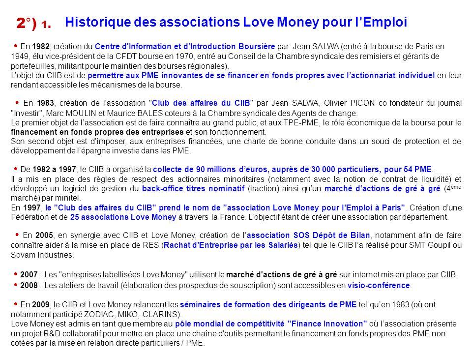 Historique des associations Love Money pour l'Emploi