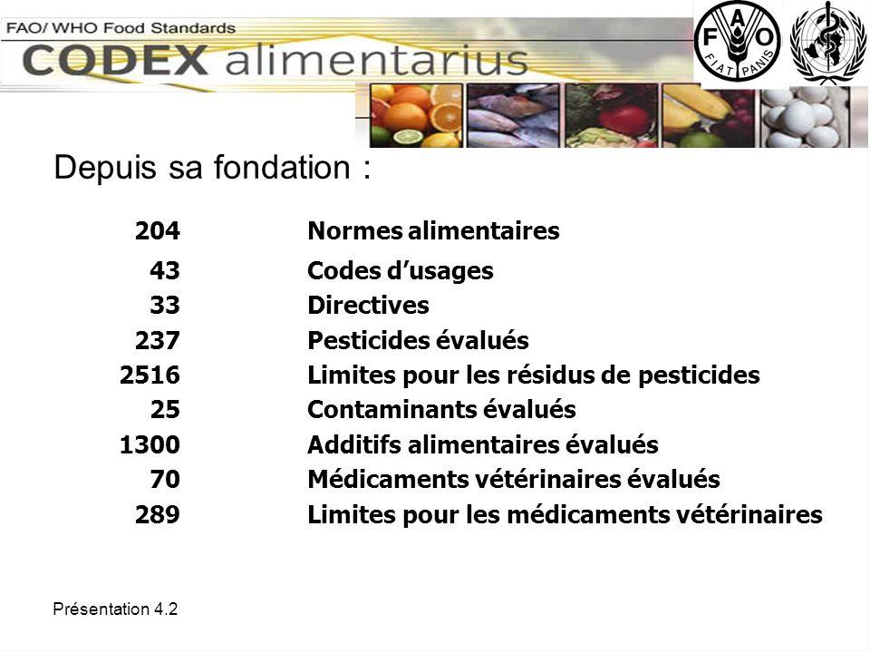 204 Normes alimentaires Depuis sa fondation : 43 Codes d'usages
