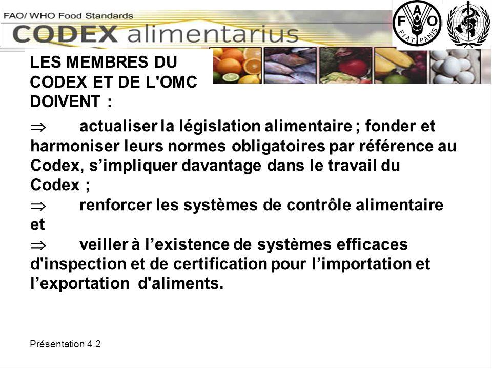 LES MEMBRES DU CODEX ET DE L OMC DOIVENT :