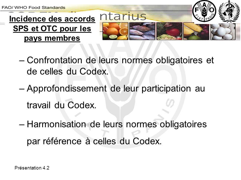 Incidence des accords SPS et OTC pour les pays membres