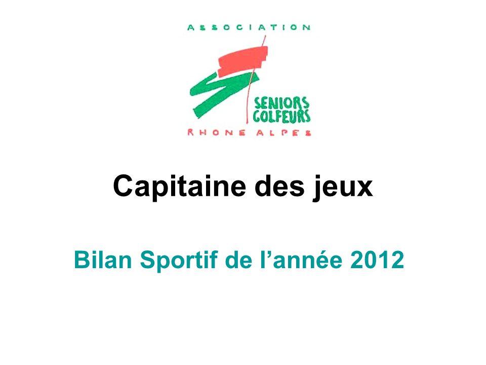 Bilan Sportif de l'année 2012