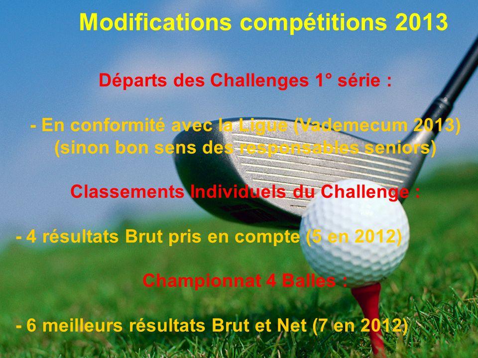 Modifications compétitions 2013
