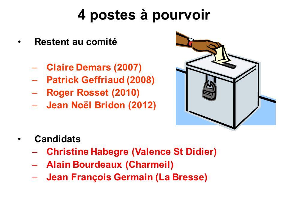 4 postes à pourvoir Restent au comité Claire Demars (2007)