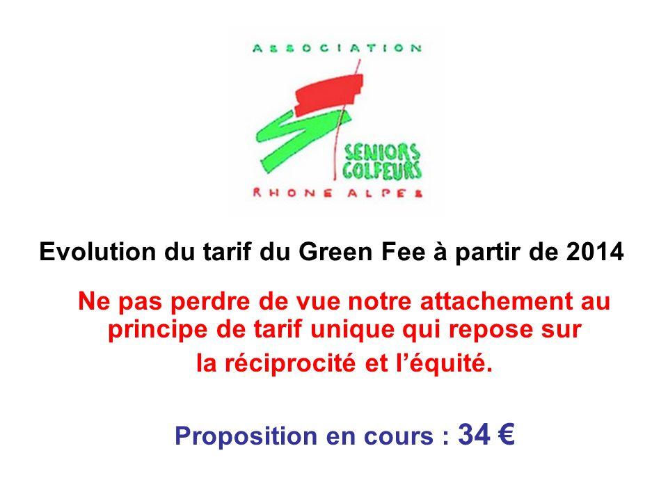 Evolution du tarif du Green Fee à partir de 2014