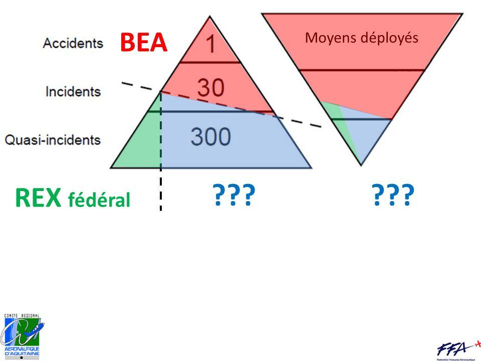 BEA Moyens déployés REX fédéral
