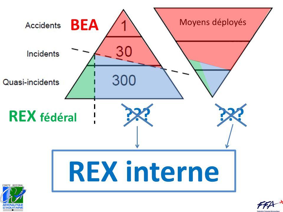 BEA Moyens déployés REX fédéral REX interne