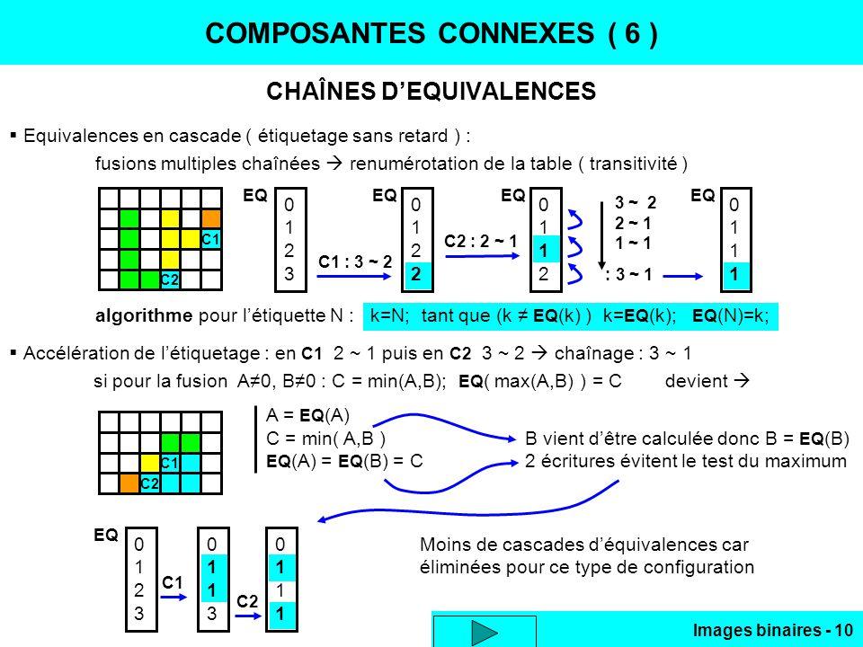 COMPOSANTES CONNEXES ( 6 )