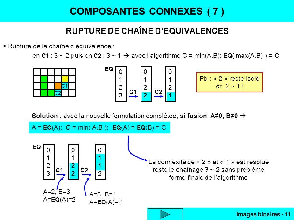 COMPOSANTES CONNEXES ( 7 )