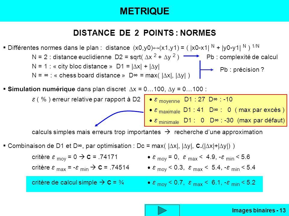 DISTANCE DE 2 POINTS : NORMES