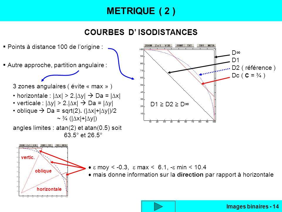 COURBES D' ISODISTANCES