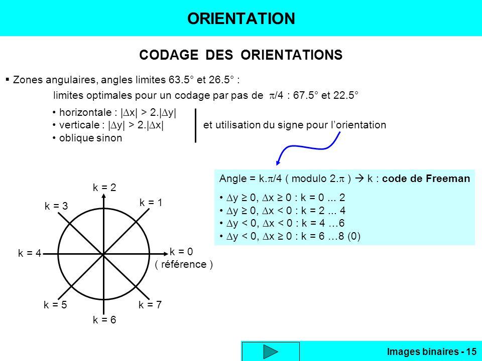 CODAGE DES ORIENTATIONS