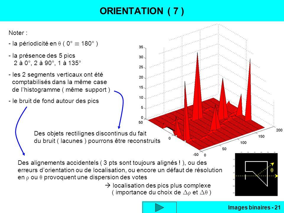 ORIENTATION ( 7 ) Noter : - la périodicité en q ( 0°  180° )