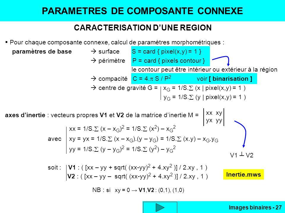 PARAMETRES DE COMPOSANTE CONNEXE