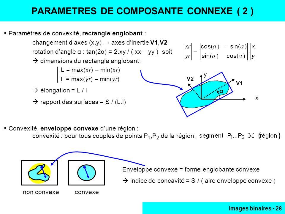 PARAMETRES DE COMPOSANTE CONNEXE ( 2 )