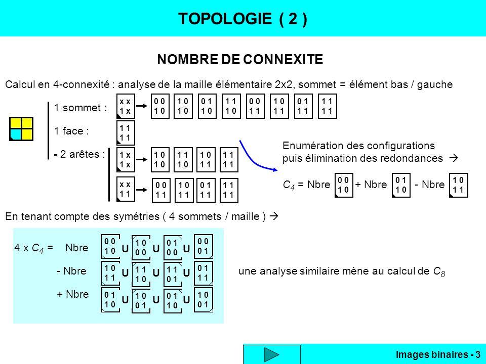 TOPOLOGIE ( 2 ) NOMBRE DE CONNEXITE