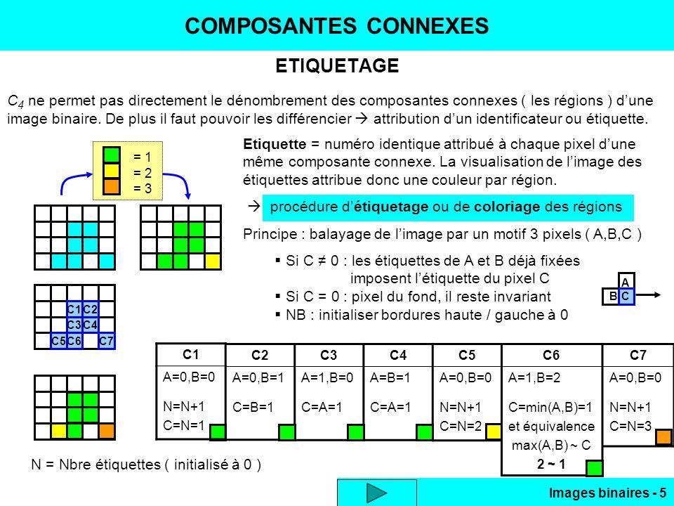COMPOSANTES CONNEXES ETIQUETAGE