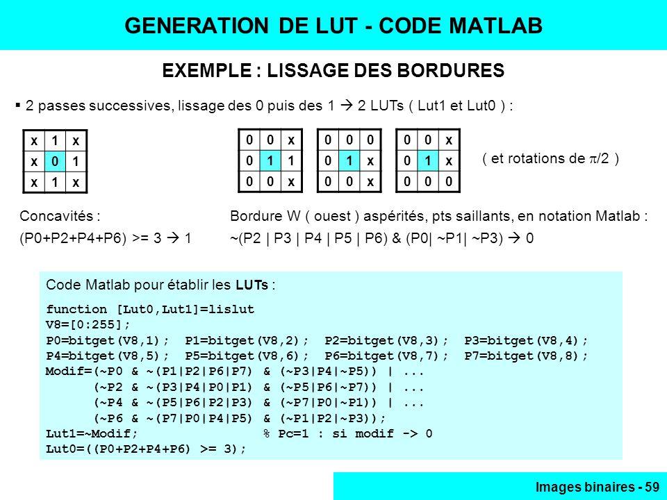 GENERATION DE LUT - CODE MATLAB