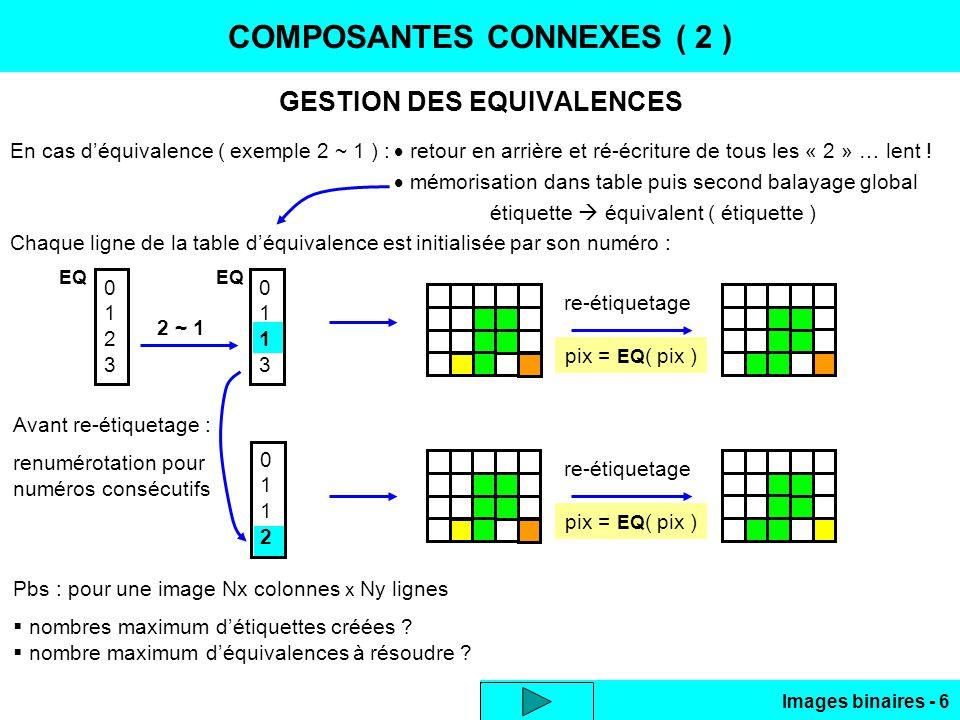 COMPOSANTES CONNEXES ( 2 )