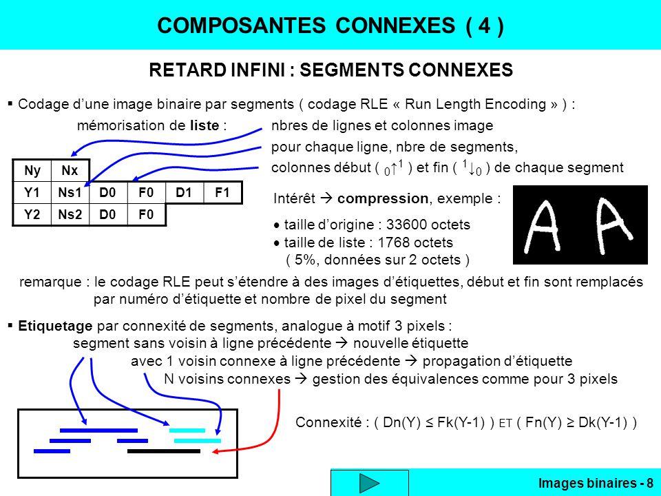 COMPOSANTES CONNEXES ( 4 )