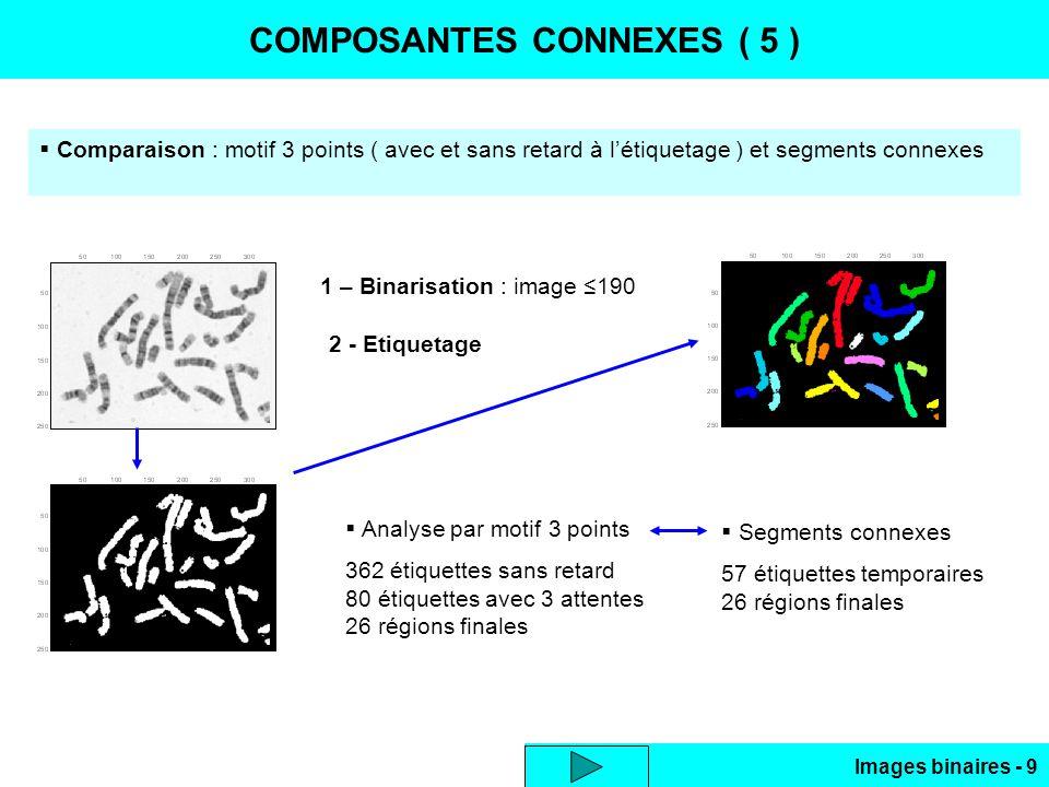 COMPOSANTES CONNEXES ( 5 )