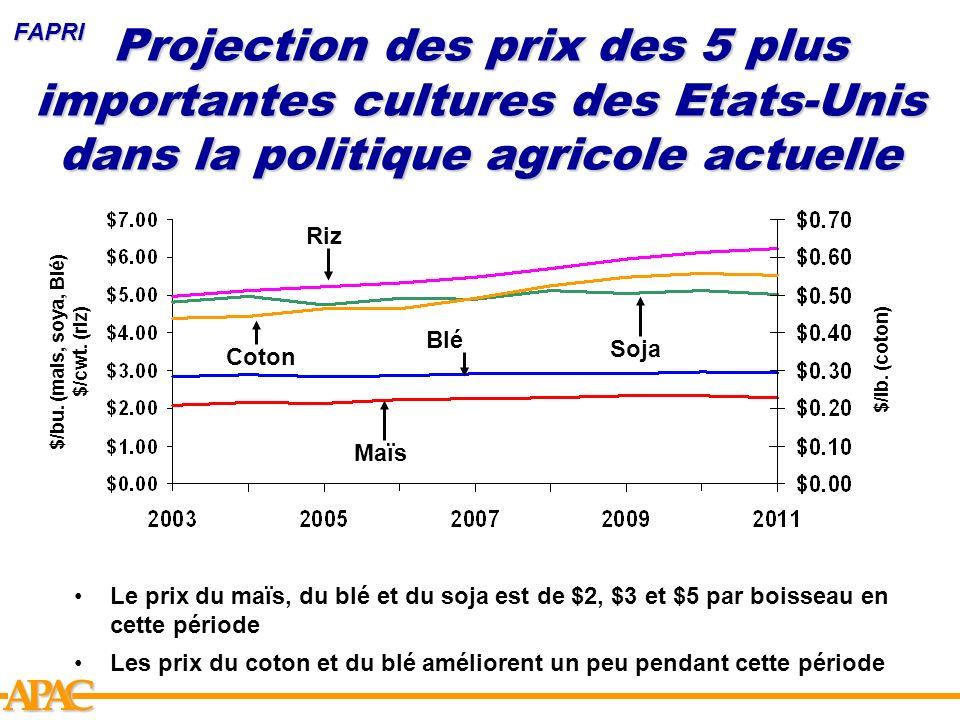 FAPRIProjection des prix des 5 plus importantes cultures des Etats-Unis dans la politique agricole actuelle.