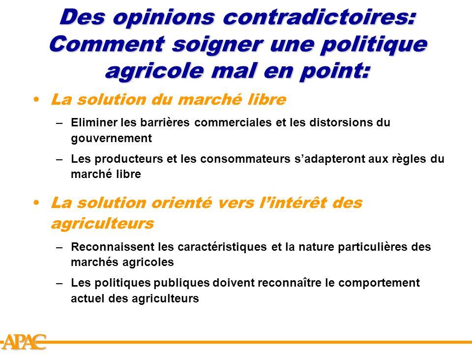 Des opinions contradictoires: Comment soigner une politique agricole mal en point:
