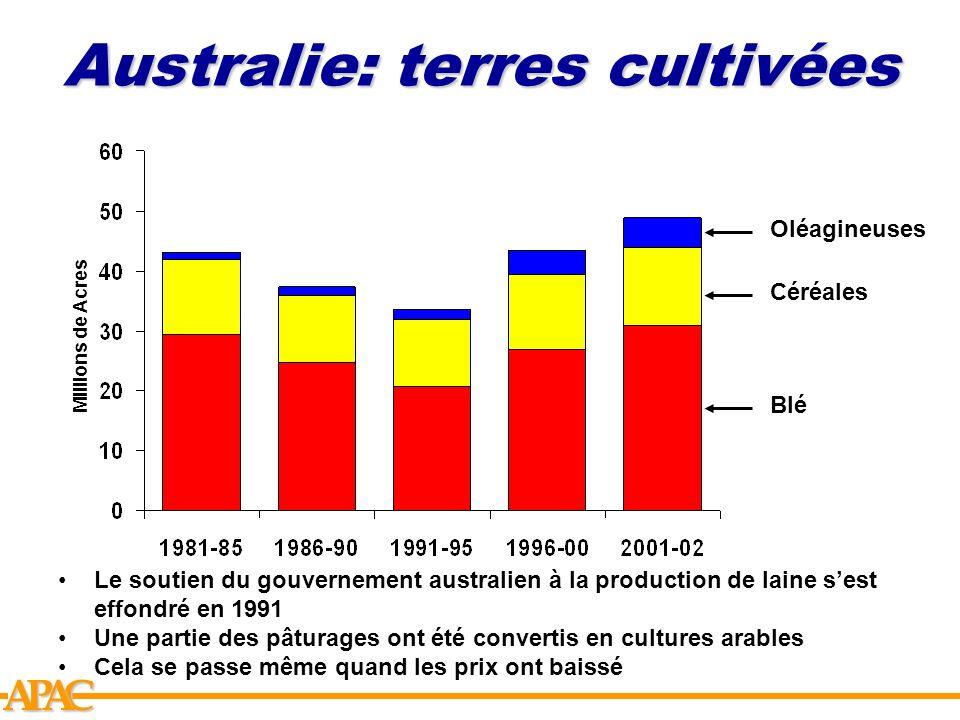 Australie: terres cultivées