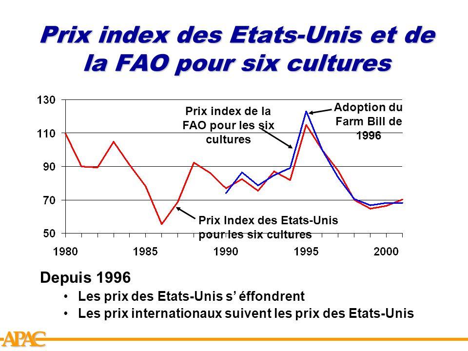 Prix index des Etats-Unis et de la FAO pour six cultures