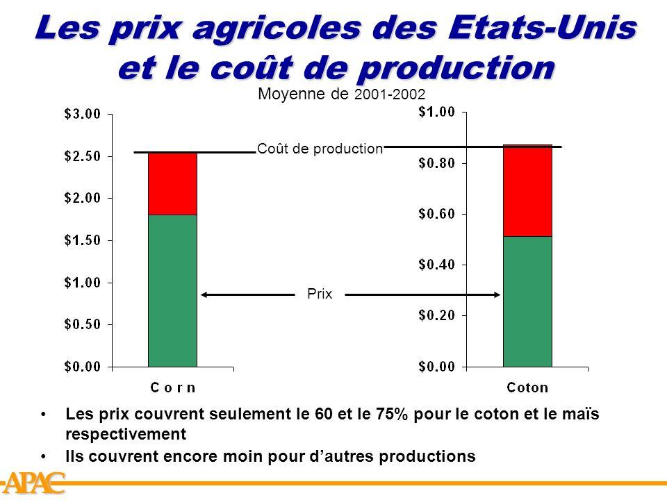 Les prix agricoles des Etats-Unis et le coût de production